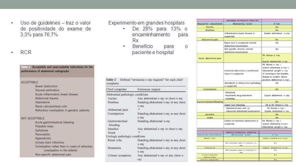 Uso de guidelines – traz o valor de positividade do exame de 3,3% para 76,7% RCR Experimento em grandes hospitais De 28% para 13% o encaminhamento par