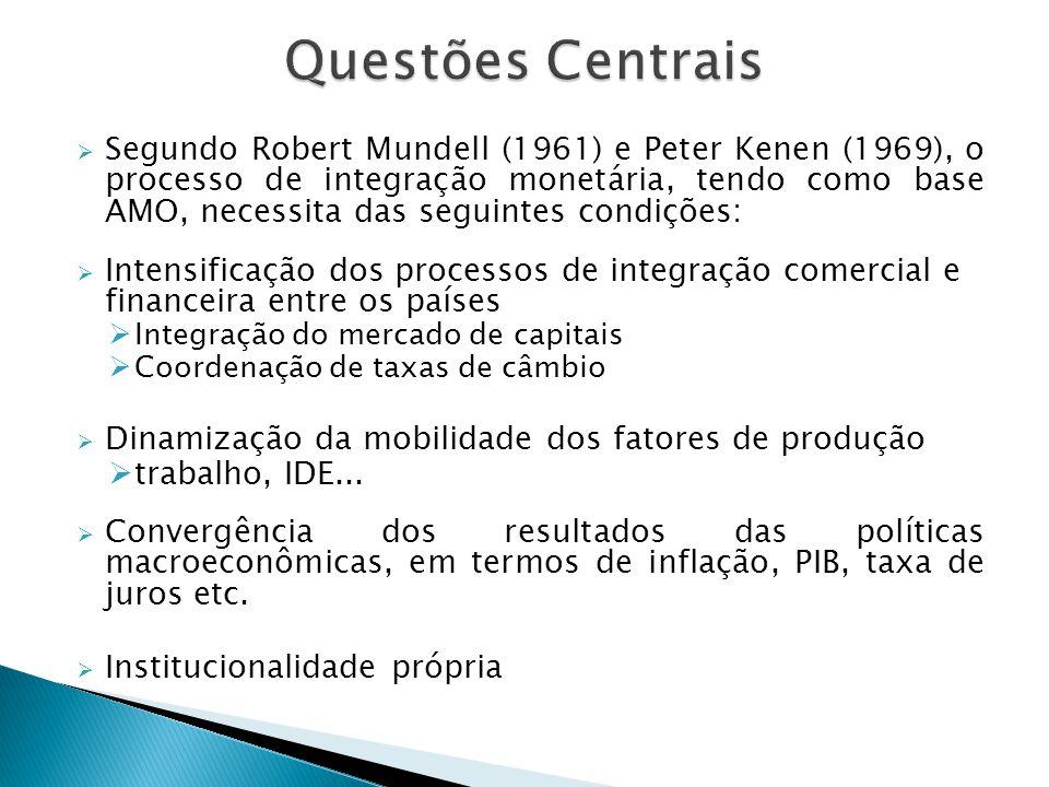 Segundo Robert Mundell (1961) e Peter Kenen (1969), o processo de integração monetária, tendo como base AMO, necessita das seguintes condições: Intens