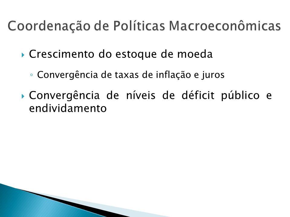 Crescimento do estoque de moeda Convergência de taxas de inflação e juros Convergência de níveis de déficit público e endividamento