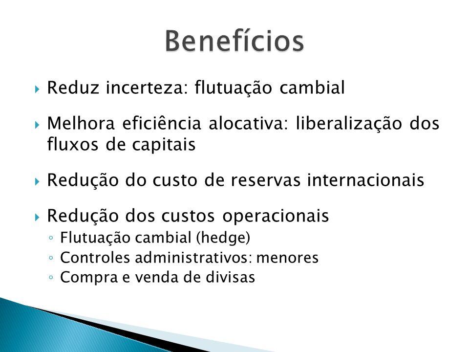 Reduz incerteza: flutuação cambial Melhora eficiência alocativa: liberalização dos fluxos de capitais Redução do custo de reservas internacionais Redu