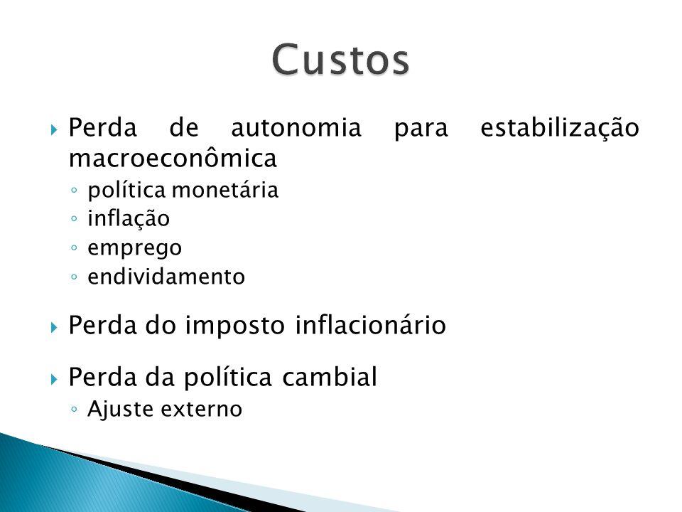 Perda de autonomia para estabilização macroeconômica política monetária inflação emprego endividamento Perda do imposto inflacionário Perda da polític