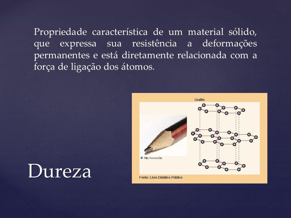 Dureza Propriedade característica de um material sólido, que expressa sua resistência a deformações permanentes e está diretamente relacionada com a força de ligação dos átomos.