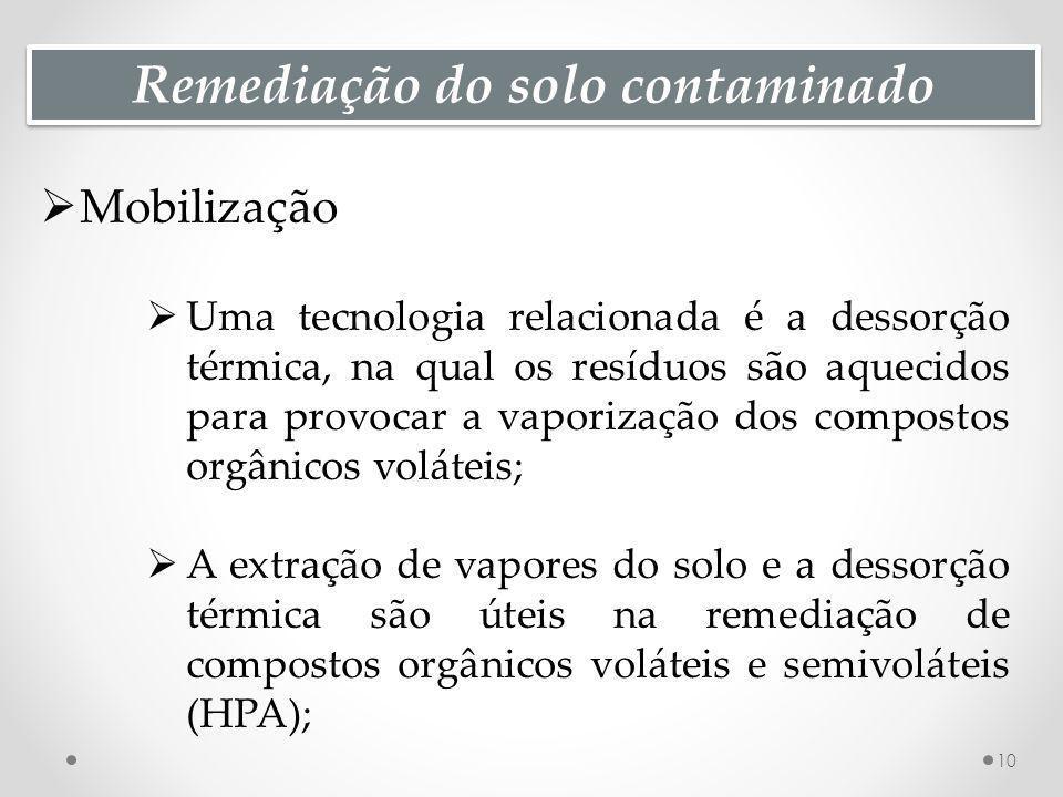 Remediação do solo contaminado Mobilização Uma tecnologia relacionada é a dessorção térmica, na qual os resíduos são aquecidos para provocar a vaporiz
