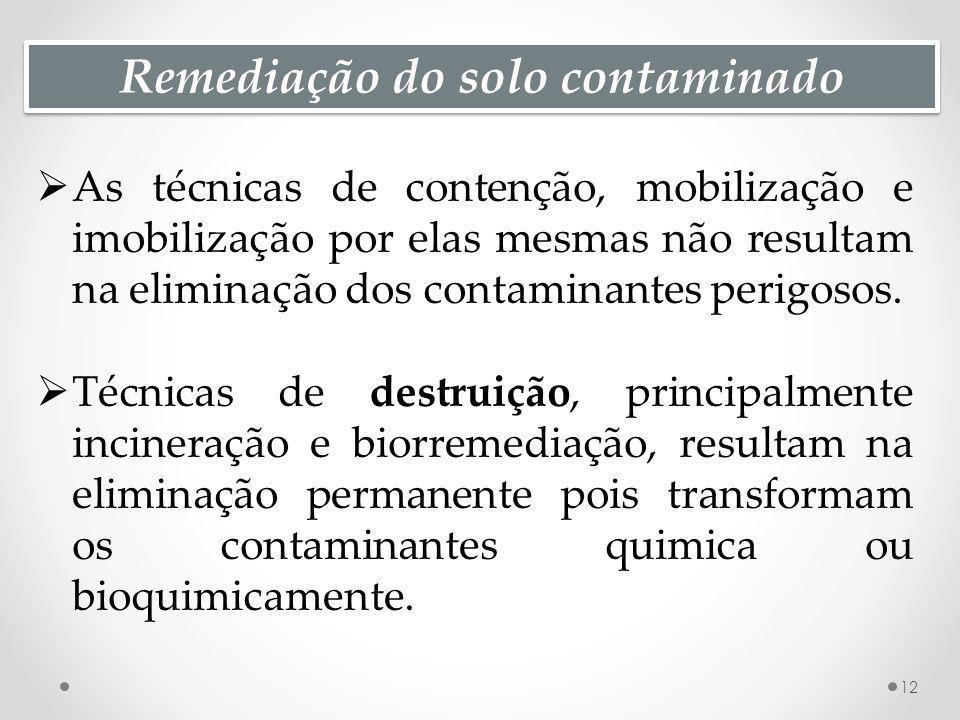 Remediação do solo contaminado As técnicas de contenção, mobilização e imobilização por elas mesmas não resultam na eliminação dos contaminantes perigosos.