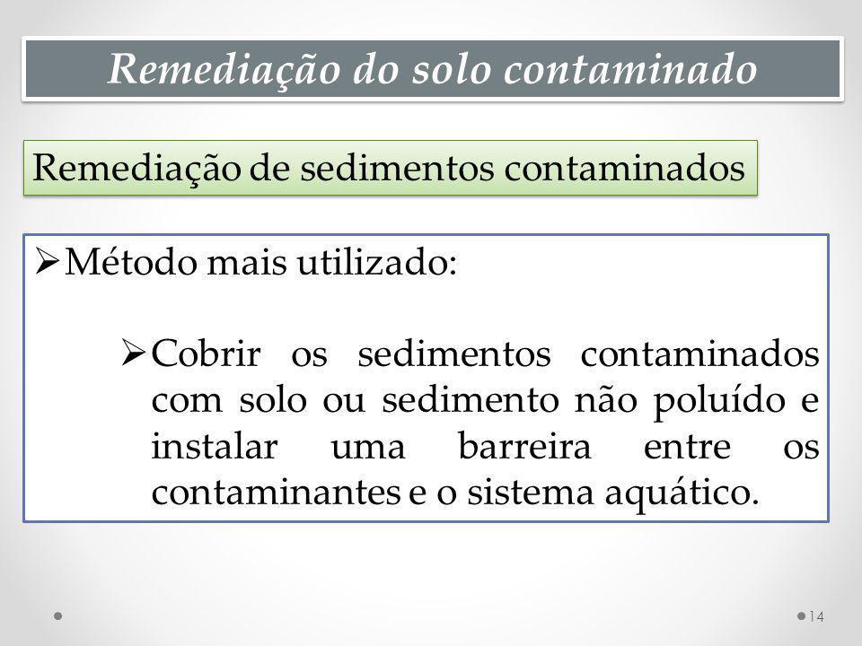 Remediação do solo contaminado Remediação de sedimentos contaminados 14 Método mais utilizado: Cobrir os sedimentos contaminados com solo ou sedimento