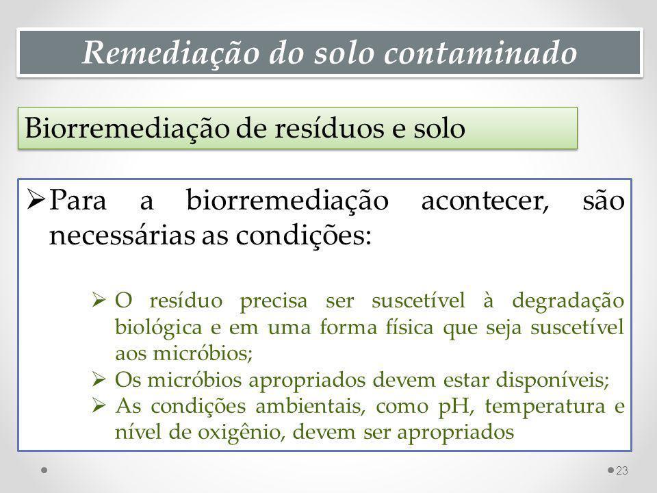 Remediação do solo contaminado Biorremediação de resíduos e solo 23 Para a biorremediação acontecer, são necessárias as condições: O resíduo precisa ser suscetível à degradação biológica e em uma forma física que seja suscetível aos micróbios; Os micróbios apropriados devem estar disponíveis; As condições ambientais, como pH, temperatura e nível de oxigênio, devem ser apropriados