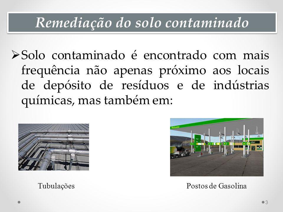 Remediação do solo contaminado Remediação de sedimentos contaminados 14 Método mais utilizado: Cobrir os sedimentos contaminados com solo ou sedimento não poluído e instalar uma barreira entre os contaminantes e o sistema aquático.