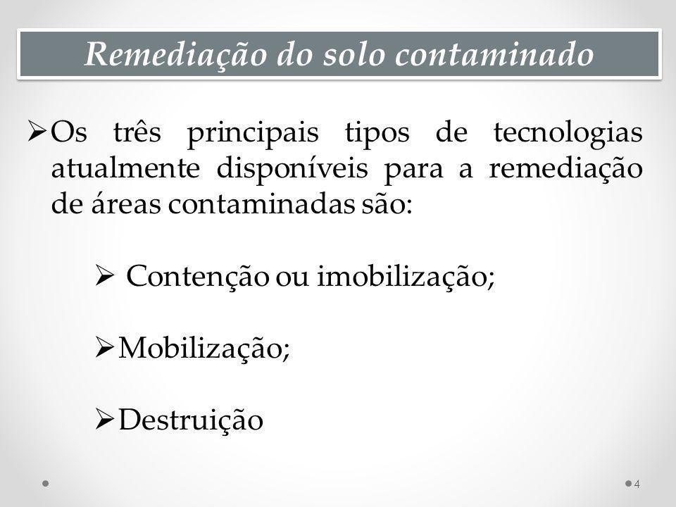 Remediação do solo contaminado Os três principais tipos de tecnologias atualmente disponíveis para a remediação de áreas contaminadas são: Contenção ou imobilização; Mobilização; Destruição 4