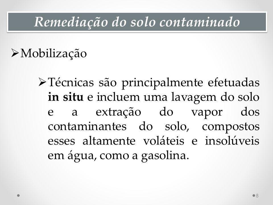 Remediação do solo contaminado Biorremediação de resíduos e solo 29 Exemplo de biorremediação: O petróleo na superfície e subsuperfície foi biodegradado nessa operação.