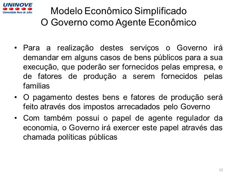 Modelo Econômico Simplificado O Governo como Agente Econômico Para a realização destes serviços o Governo irá demandar em alguns casos de bens público