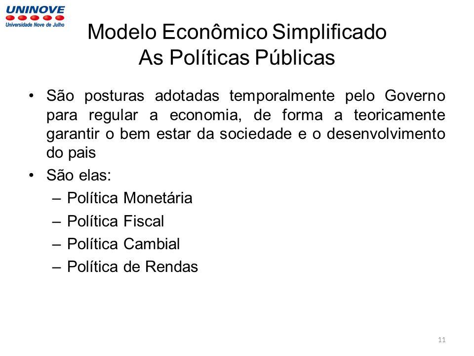Modelo Econômico Simplificado As Políticas Públicas São posturas adotadas temporalmente pelo Governo para regular a economia, de forma a teoricamente