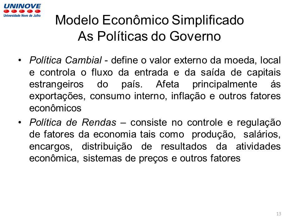 Modelo Econômico Simplificado As Políticas do Governo Política Cambial - define o valor externo da moeda, local e controla o fluxo da entrada e da saí