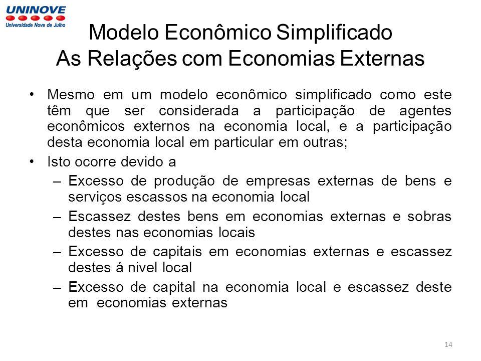 Modelo Econômico Simplificado As Relações com Economias Externas Mesmo em um modelo econômico simplificado como este têm que ser considerada a partici