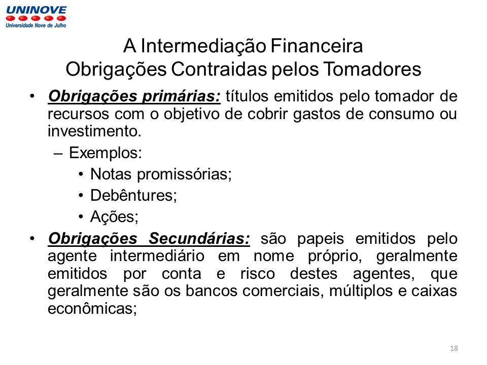 18 A Intermediação Financeira Obrigações Contraidas pelos Tomadores Obrigações primárias: títulos emitidos pelo tomador de recursos com o objetivo de