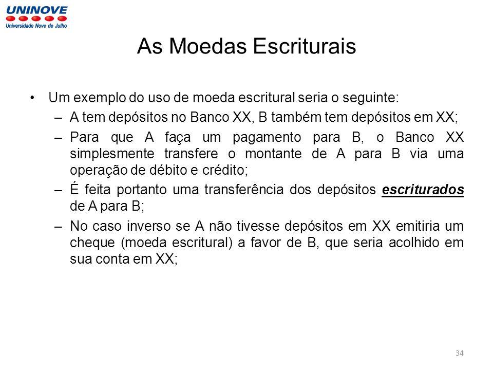 As Moedas Escriturais Um exemplo do uso de moeda escritural seria o seguinte: –A tem depósitos no Banco XX, B também tem depósitos em XX; –Para que A