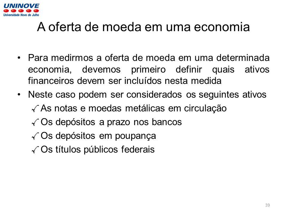 A oferta de moeda em uma economia Para medirmos a oferta de moeda em uma determinada economia, devemos primeiro definir quais ativos financeiros devem