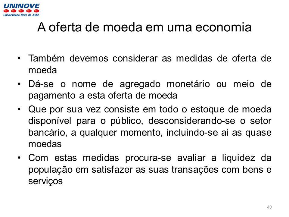 A oferta de moeda em uma economia Também devemos considerar as medidas de oferta de moeda Dá-se o nome de agregado monetário ou meio de pagamento a es