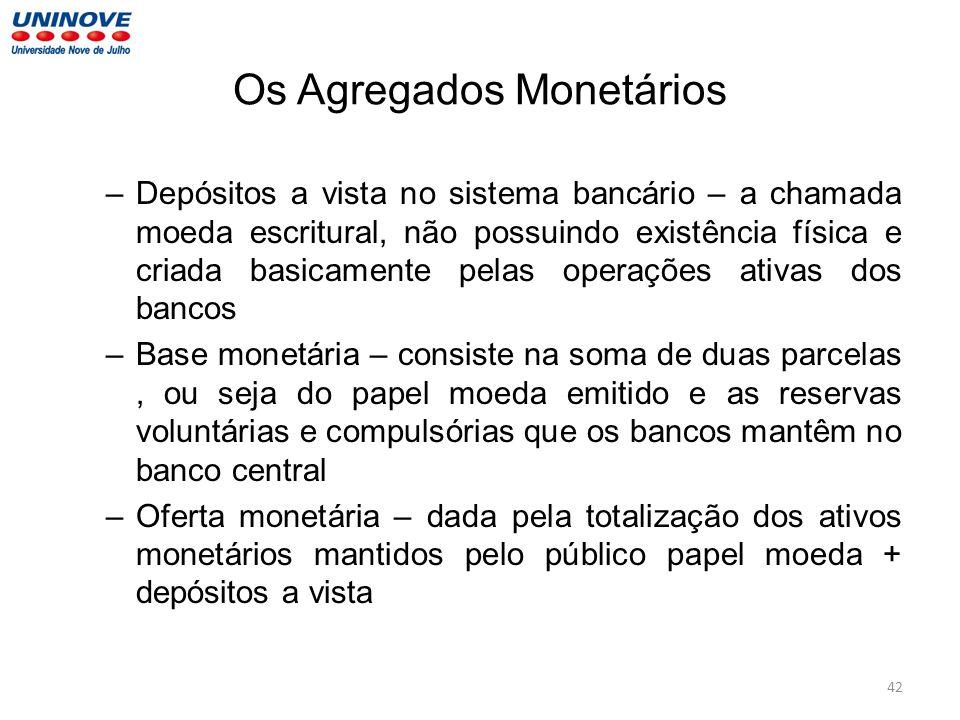 Os Agregados Monetários –Depósitos a vista no sistema bancário – a chamada moeda escritural, não possuindo existência física e criada basicamente pela