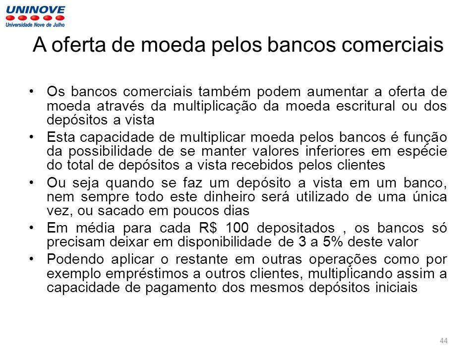 A oferta de moeda pelos bancos comerciais Os bancos comerciais também podem aumentar a oferta de moeda através da multiplicação da moeda escritural ou