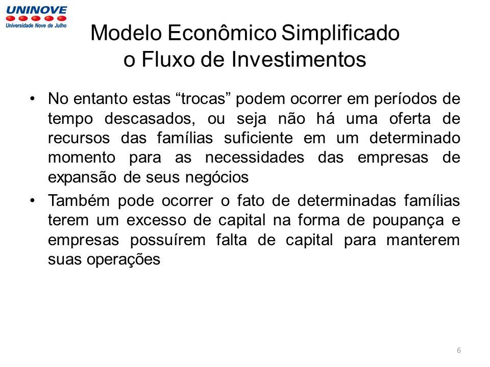 Modelo Econômico Simplificado o Fluxo de Investimentos No entanto estas trocas podem ocorrer em períodos de tempo descasados, ou seja não há uma ofert