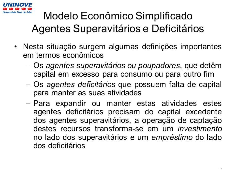 Modelo Econômico Simplificado Agentes Superavitários e Deficitários Nesta situação surgem algumas definições importantes em termos econômicos –Os agen