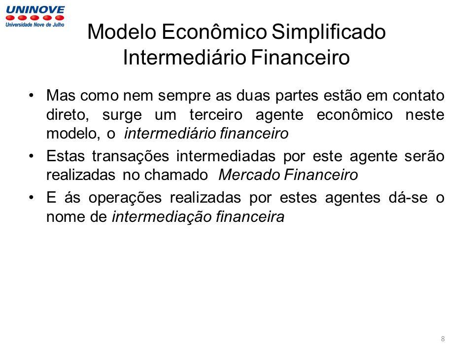Modelo Econômico Simplificado Intermediário Financeiro Mas como nem sempre as duas partes estão em contato direto, surge um terceiro agente econômico