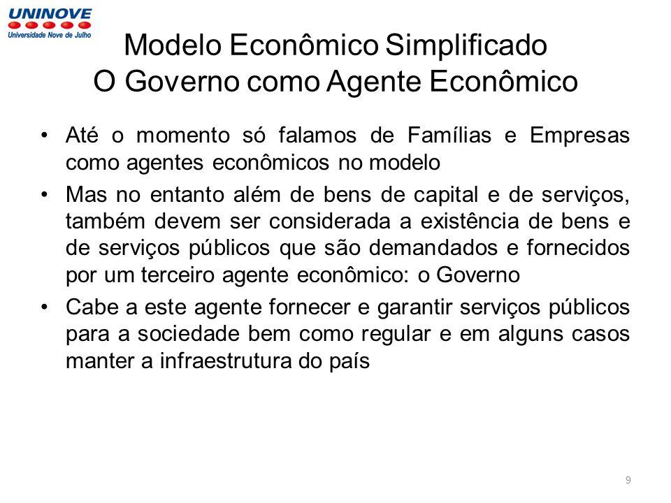 Modelo Econômico Simplificado O Governo como Agente Econômico Até o momento só falamos de Famílias e Empresas como agentes econômicos no modelo Mas no