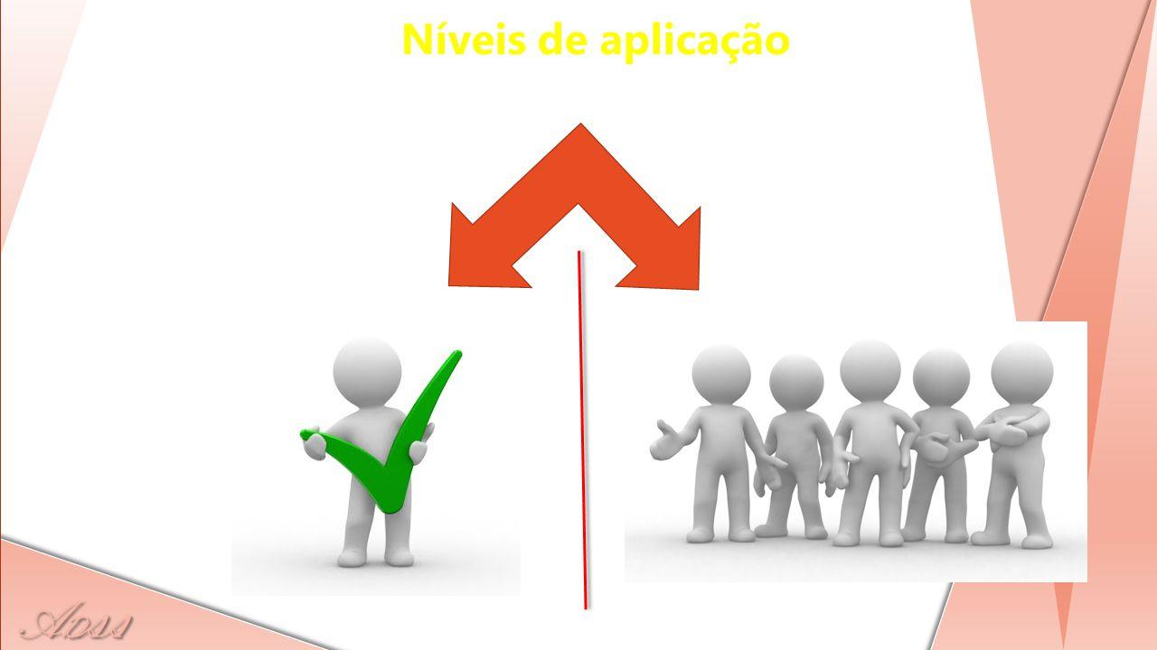 A D ss Níveis de Aplicação Níveis de aplicação são níveis onde determinamos o tipo de ação exigida para a utilização dos níveis de prevenção.