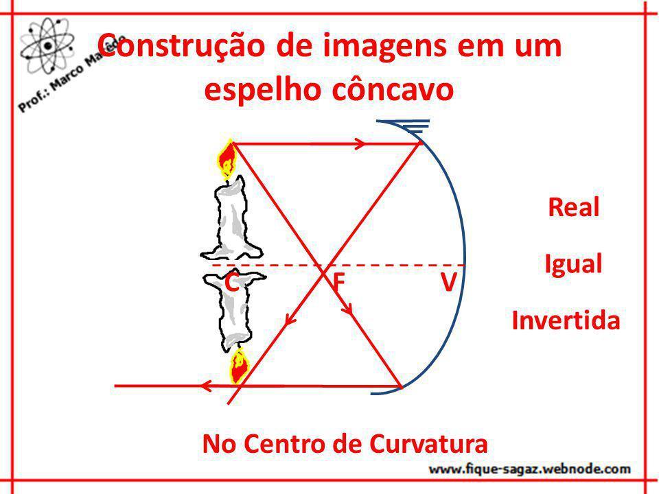 Construção de imagens em um espelho côncavo VC F Igual Real Invertida No Centro de Curvatura