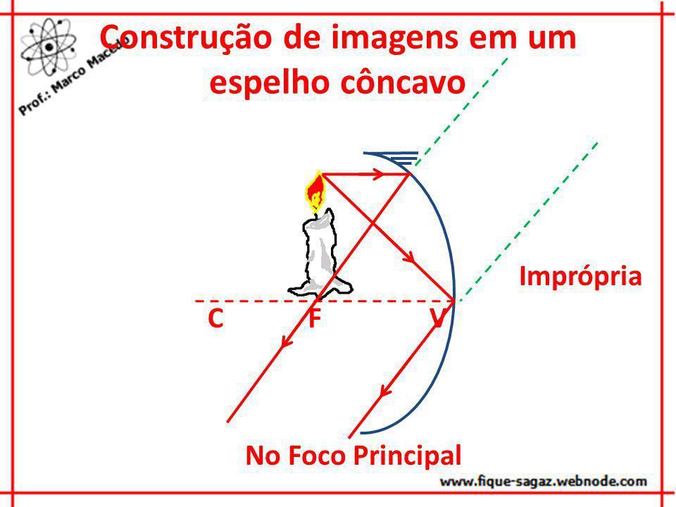 Construção de imagens em um espelho côncavo VC F Imprópria No Foco Principal