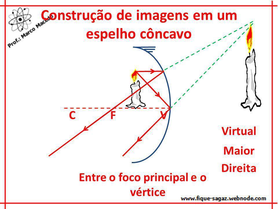 Construção de imagens em um espelho côncavo VC F Virtual Entre o foco principal e o vértice Maior Direita