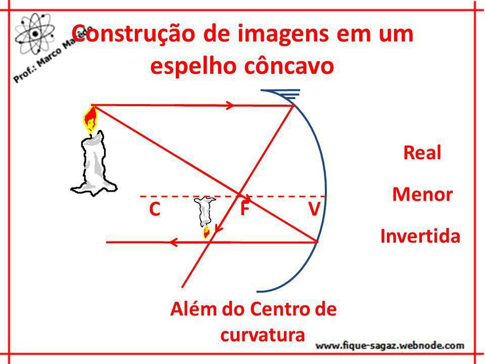 Construção de imagens em um espelho côncavo VC F Menor Real Invertida Além do Centro de curvatura