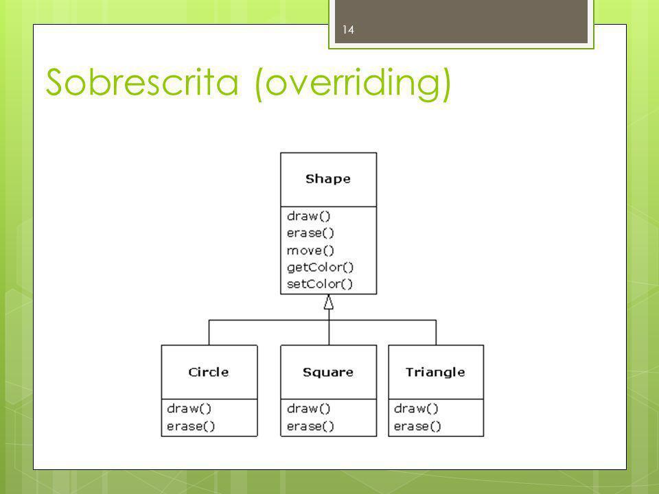 Sobrescrita (overriding) 14