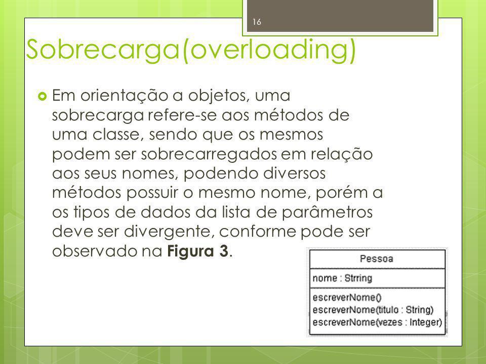 Sobrecarga(overloading) Em orientação a objetos, uma sobrecarga refere-se aos métodos de uma classe, sendo que os mesmos podem ser sobrecarregados em