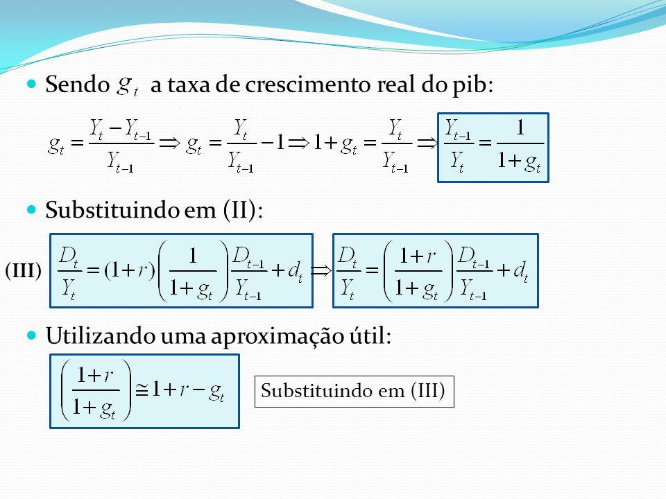 Sendo a taxa de crescimento real do pib: Substituindo em (II): (III) Utilizando uma aproximação útil: Substituindo em (III)