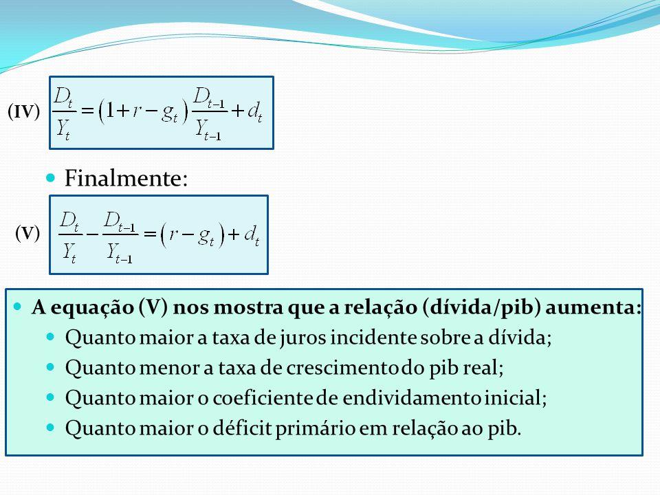 Finalmente: (IV) (V) A equação (V) nos mostra que a relação (dívida/pib) aumenta: Quanto maior a taxa de juros incidente sobre a dívida; Quanto menor
