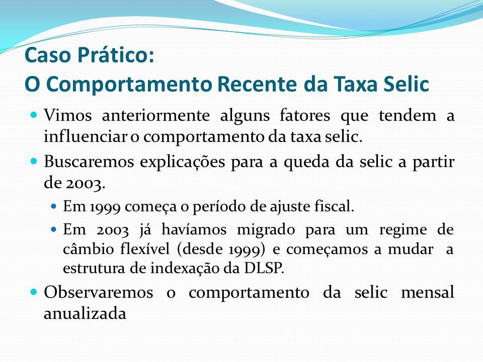 Caso Prático: O Comportamento Recente da Taxa Selic Vimos anteriormente alguns fatores que tendem a influenciar o comportamento da taxa selic. Buscare