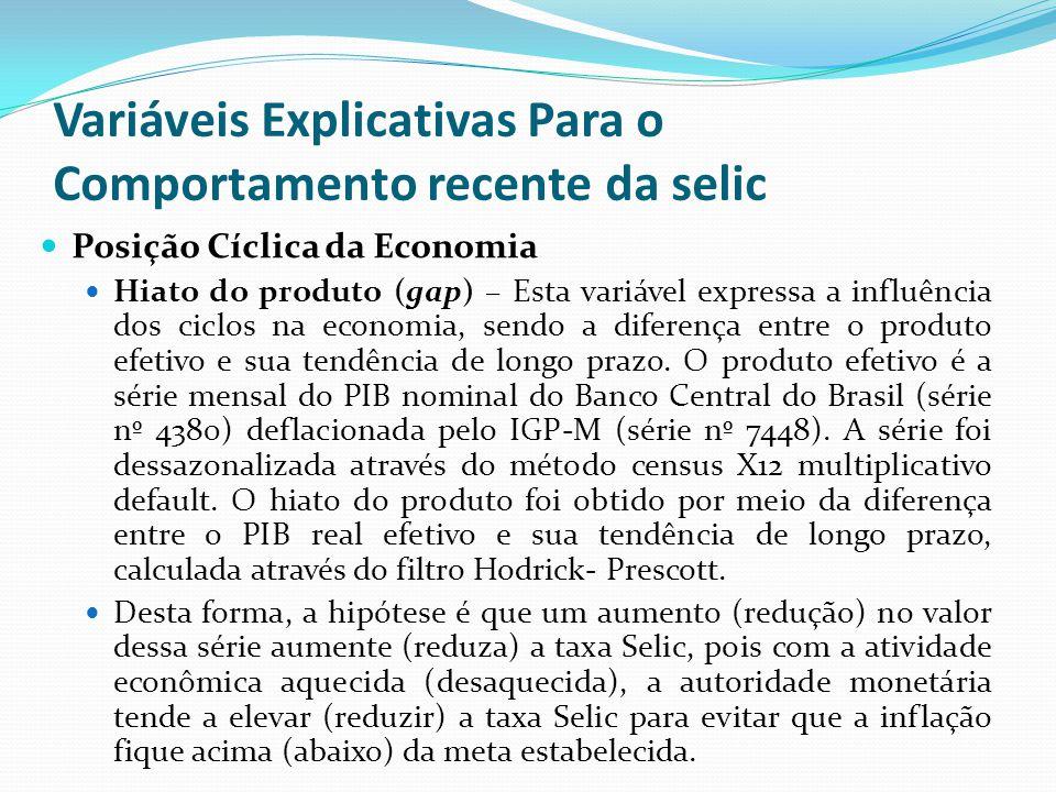 Posição Cíclica da Economia Hiato do produto (gap) – Esta variável expressa a influência dos ciclos na economia, sendo a diferença entre o produto efe