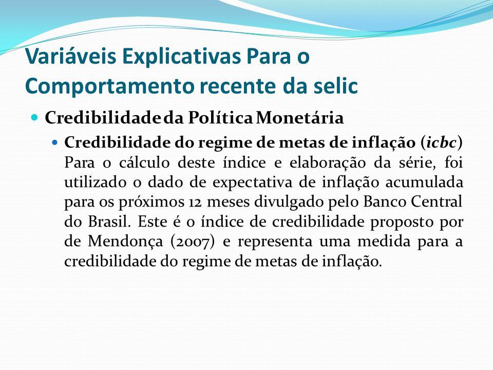 Credibilidade da Política Monetária Credibilidade do regime de metas de inflação (icbc) Para o cálculo deste índice e elaboração da série, foi utiliza