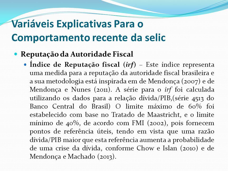 Reputação da Autoridade Fiscal Índice de Reputação fiscal (irf) – Este índice representa uma medida para a reputação da autoridade fiscal brasileira e