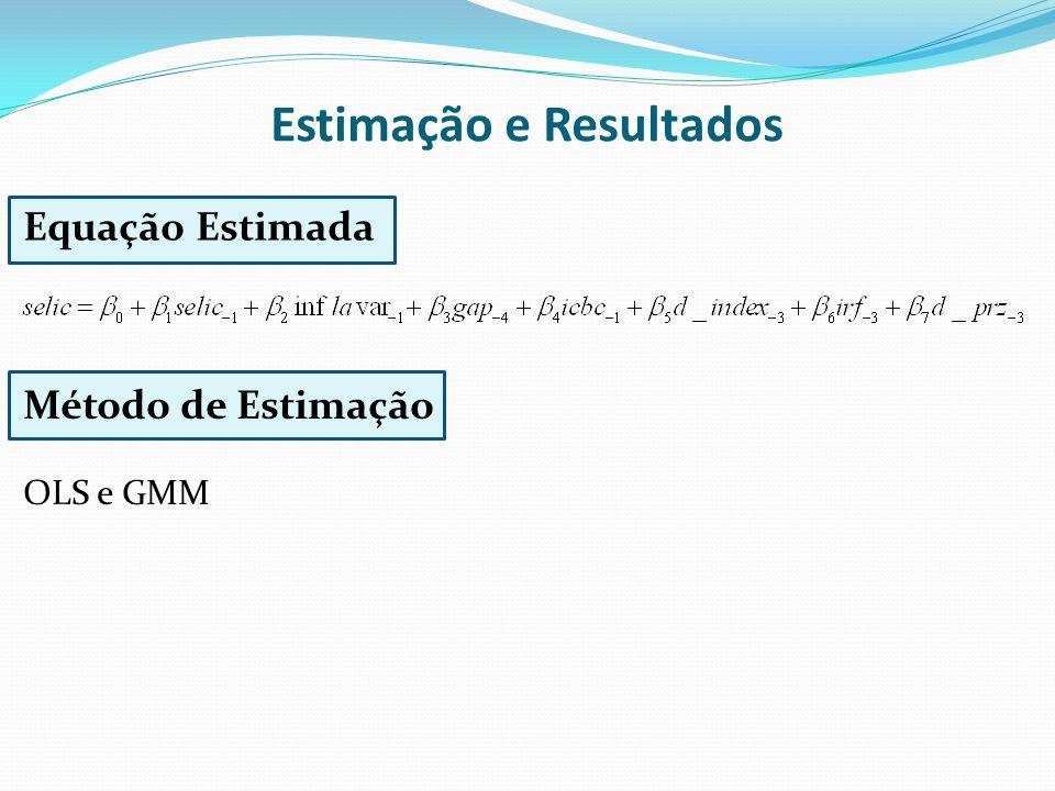 Estimação e Resultados Equação Estimada Método de Estimação OLS e GMM