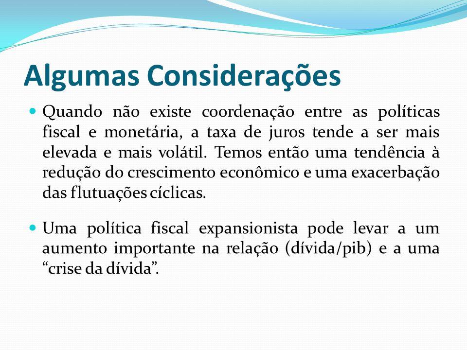 Algumas Considerações Quando não existe coordenação entre as políticas fiscal e monetária, a taxa de juros tende a ser mais elevada e mais volátil. Te