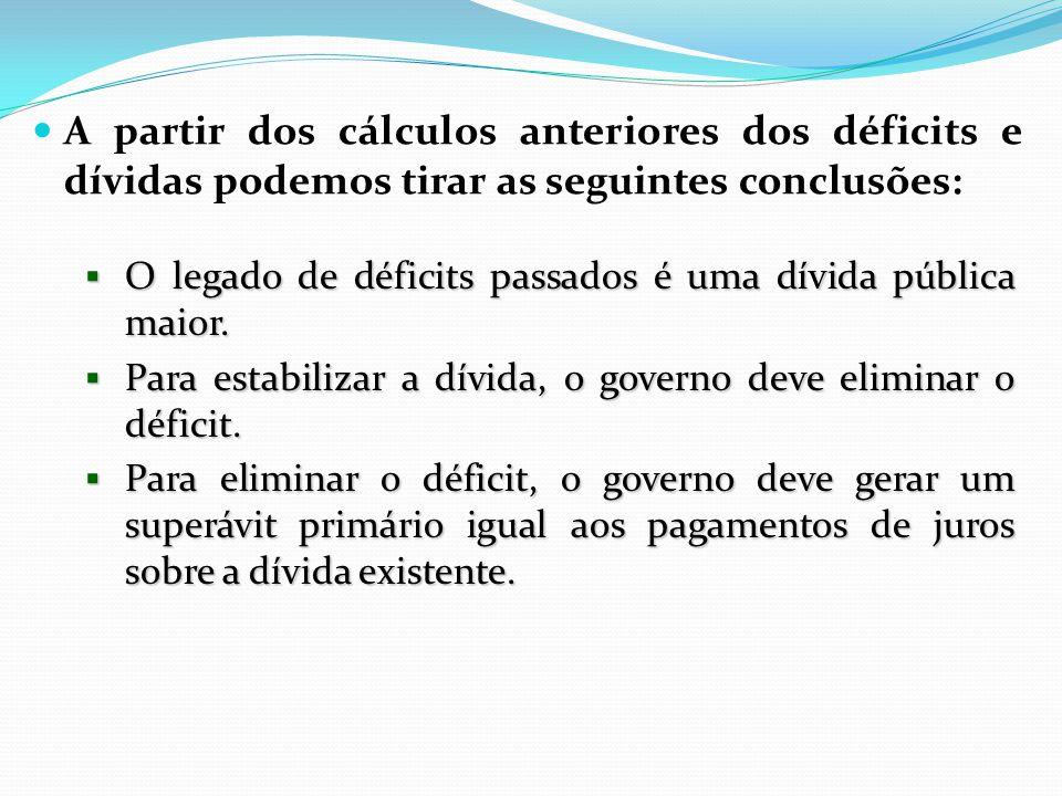 A partir dos cálculos anteriores dos déficits e dívidas podemos tirar as seguintes conclusões: O legado de déficits passados é uma dívida pública maio