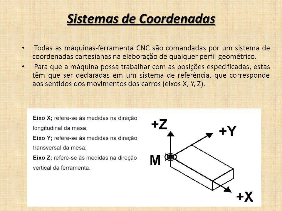 Sistemas de Coordenadas O sistema de coordenadas da máquina é formado por todos os eixos existentes fisicamente na máquina.
