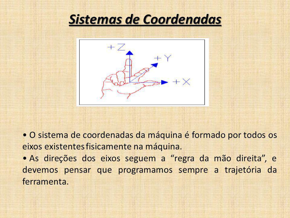 Sistema de Coordenadas Coordenadas absolutas Coordenadas absolutas – Se relacionam ao ponto zero peça Coordenadas incrementais Coordenadas incrementais – Referem-se ao posicionamento anterior