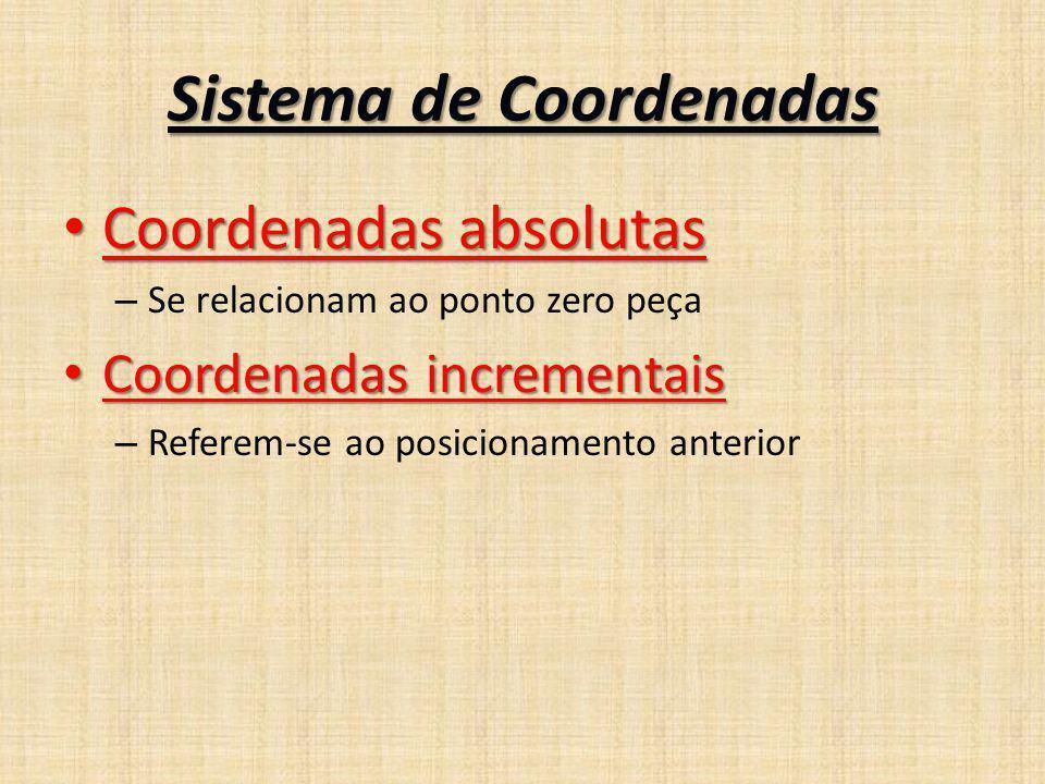 Coordenadas Absolutas No modo de programação em absoluto as posições são medidas da posição zero atual (zero peça) estabelecido.