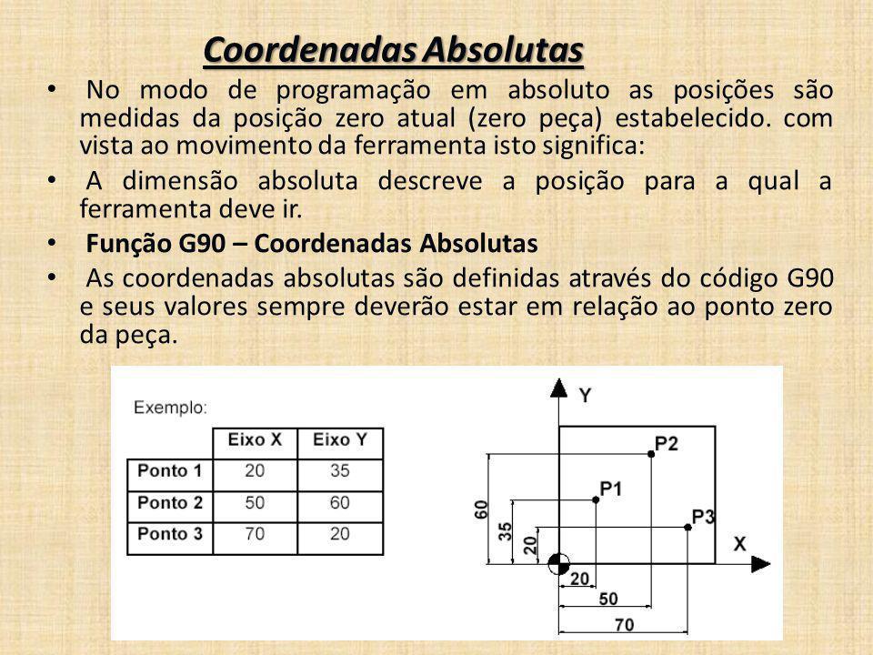 Coordenadas Incrementais No modo de programação em incremental as posições dos eixos são medidas a partir da posição anteriormente estabelecida.