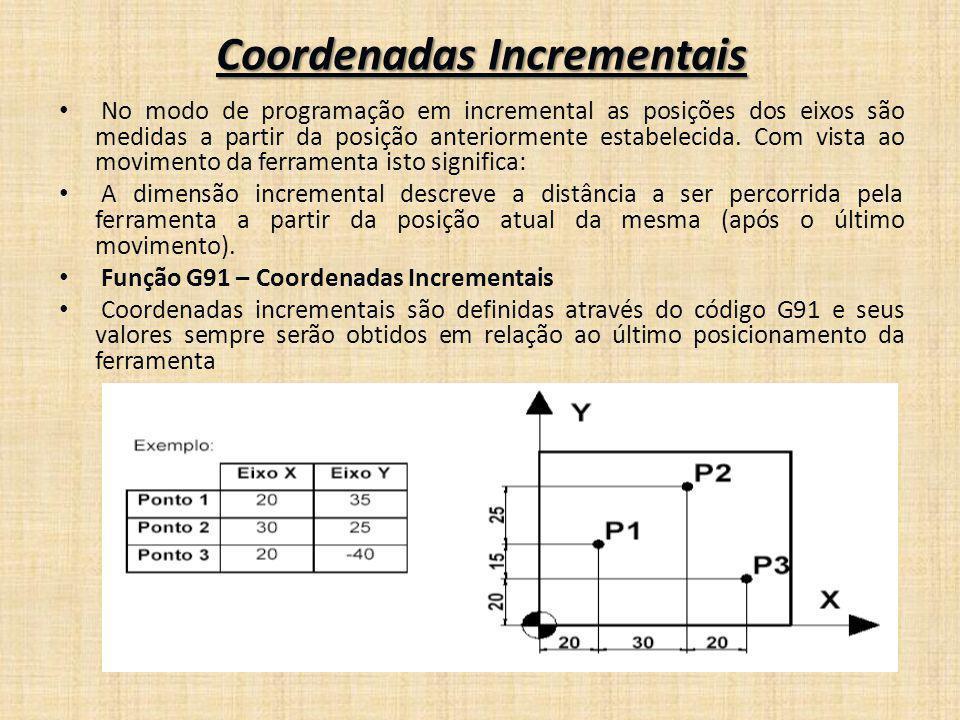 Coordenadas Polares Até agora o método de determinação dos pontos era descrito num sistema de coordenadas cartesianas, porém existe uma outra maneira de declarar os pontos, neste caso, em função de ângulos e centros.