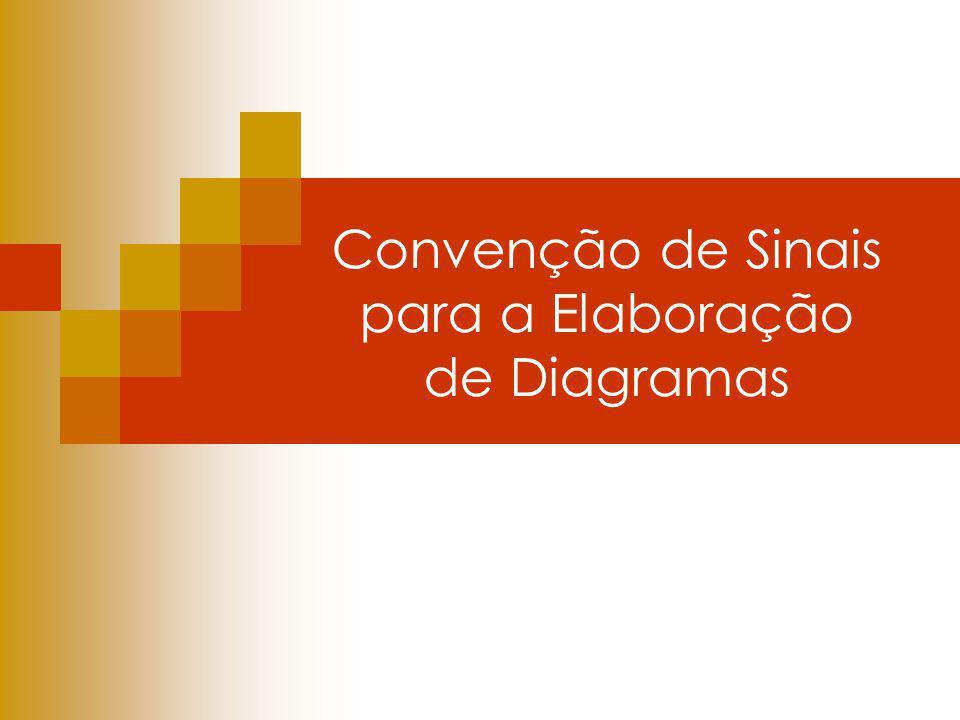 Convenção de Sinais para a Elaboração de Diagramas