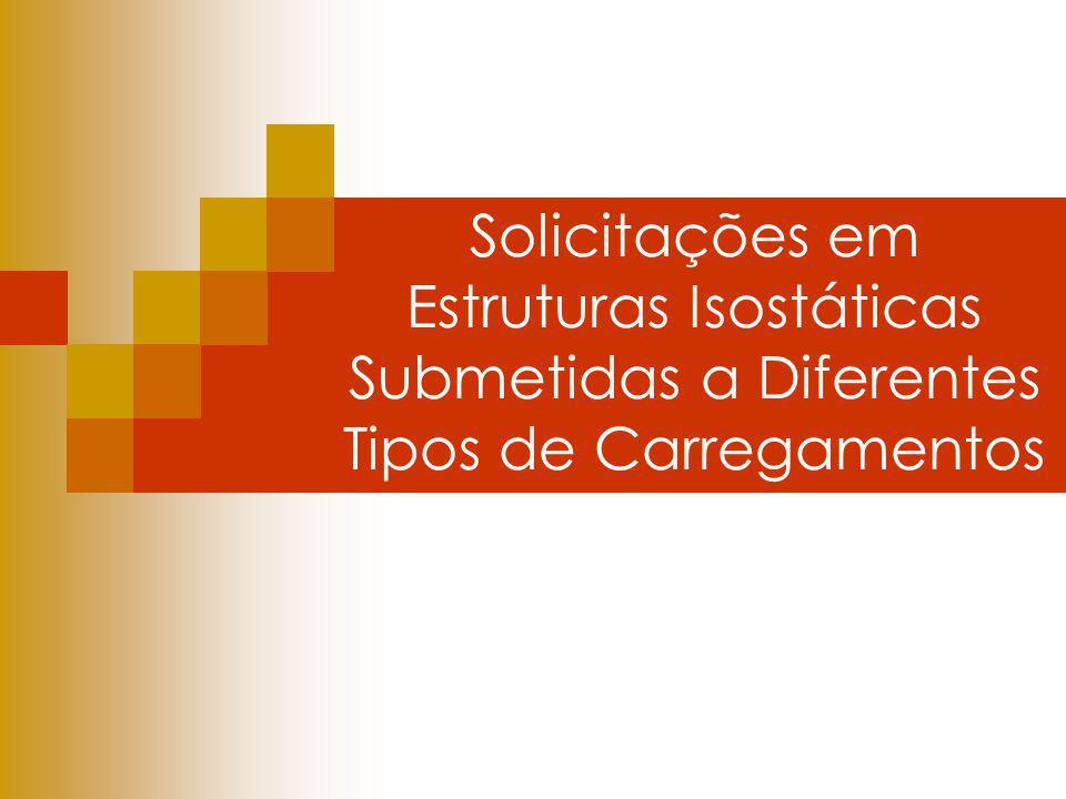 Solicitações em Estruturas Isostáticas Submetidas a Diferentes Tipos de Carregamentos